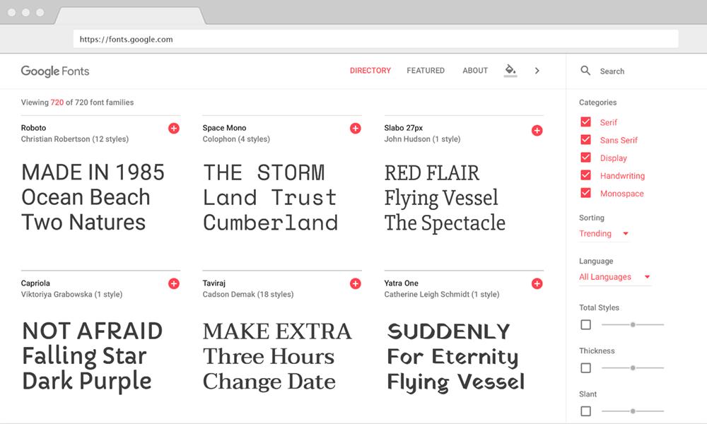 tipografias google