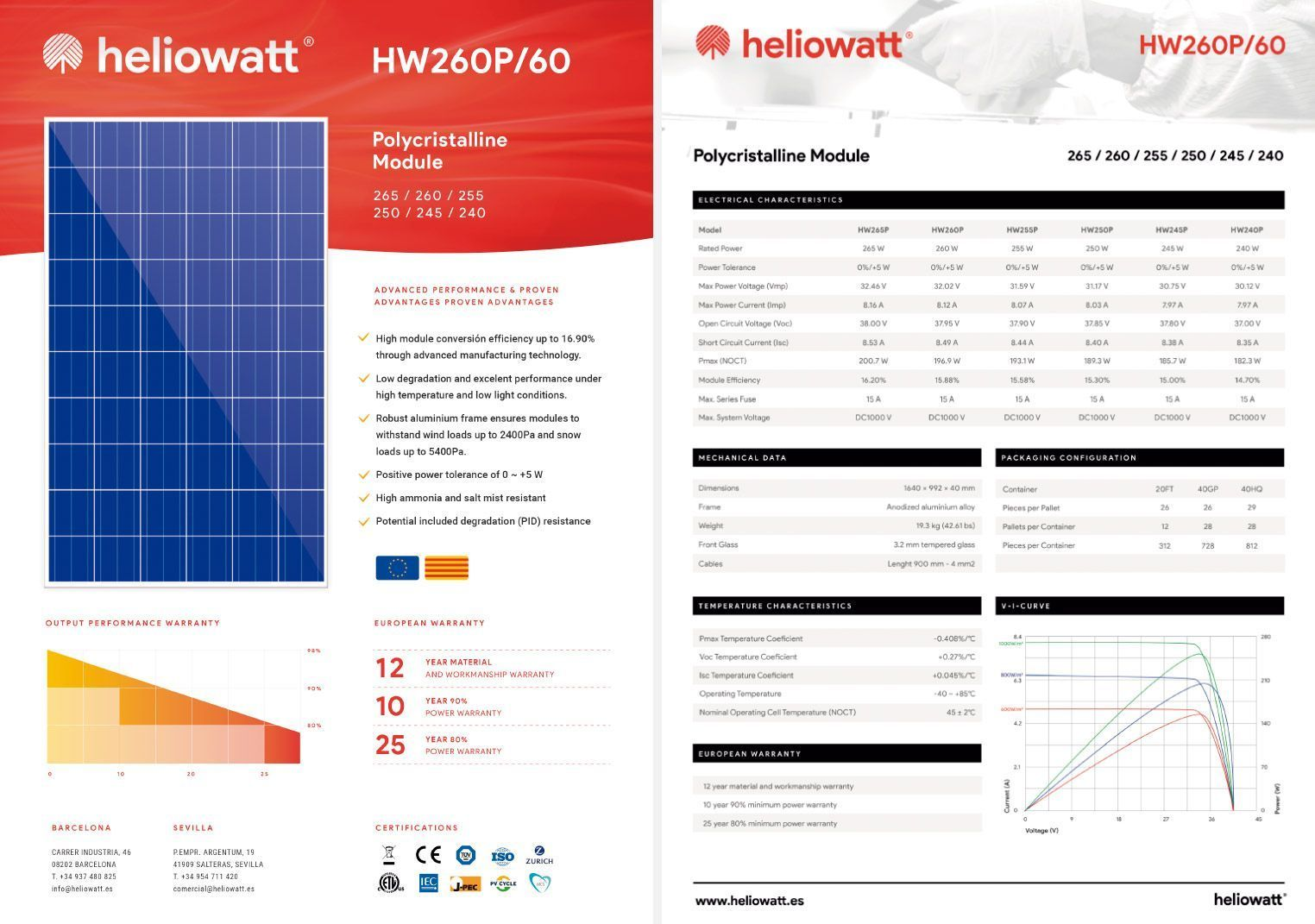 heliowatt datasheet